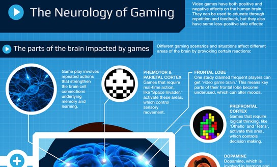 Neurology of computer games