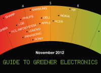 Green electronics guide