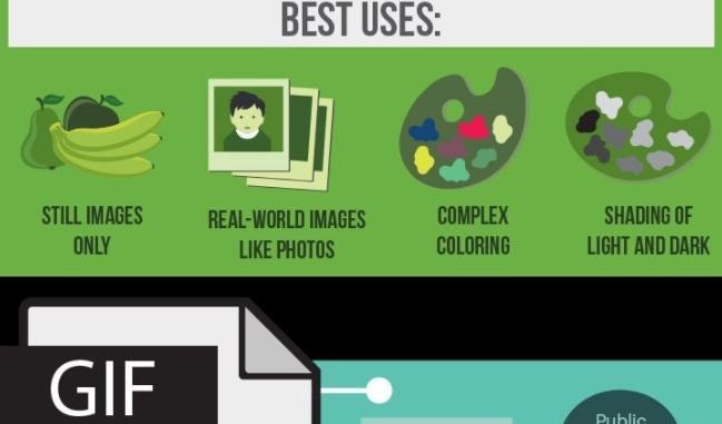 ITGS infographics