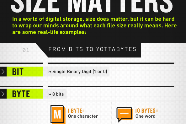 Data size infographic