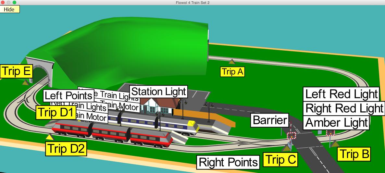 Train set model